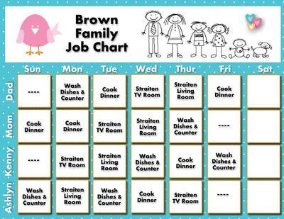 JobChart001 - amy brown