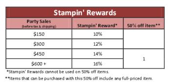 Stampin rewards